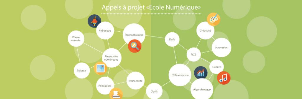 Appels à projet «Ecole Numérique»